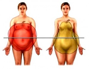 apple vs. pear shape
