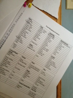 List on bulletin board